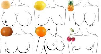 bryst typer